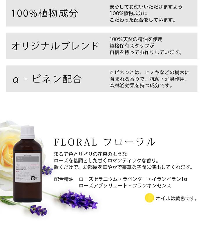 香りの紹介01